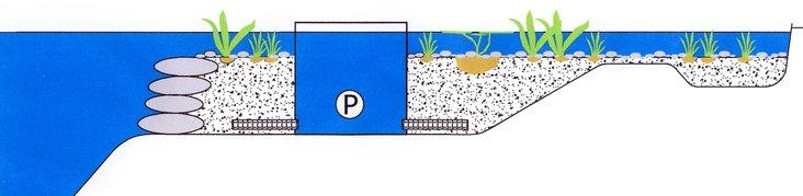 Teichbau Bodengrund
